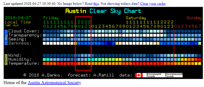 Austin Clear Sky Chart 04272018